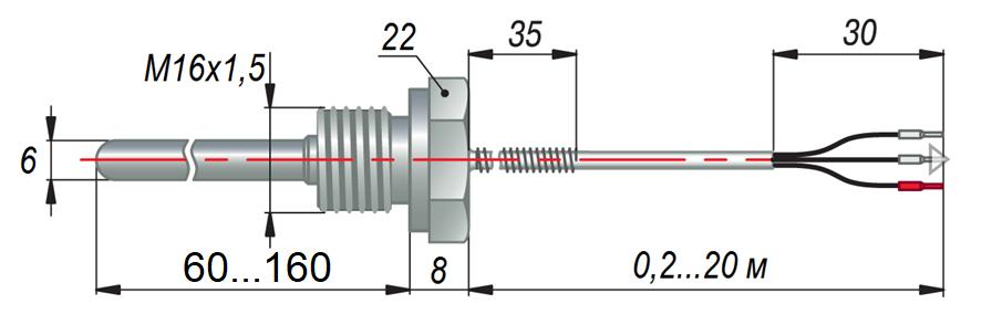 ДТС054-EXIA - термопреобразователь сопротивления