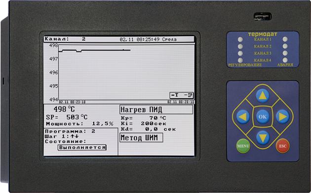 Термодат-18Е6 - одноканальный ПИД-регулятор
