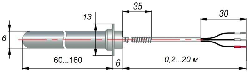 дТС094 - термопреобразователь сопротивления