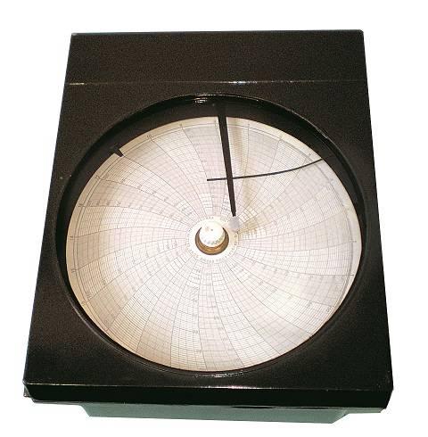 ДСС-711-М1 - дифманометр самопишущий