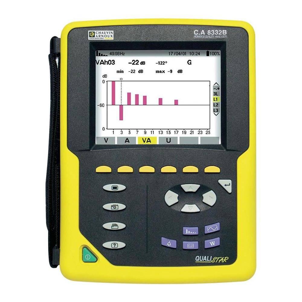 C.A 8332B - анализатор параметров электрических сетей, качества и количества электроэнергии